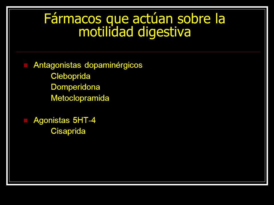 Fármacos que actúan sobre la motilidad digestiva