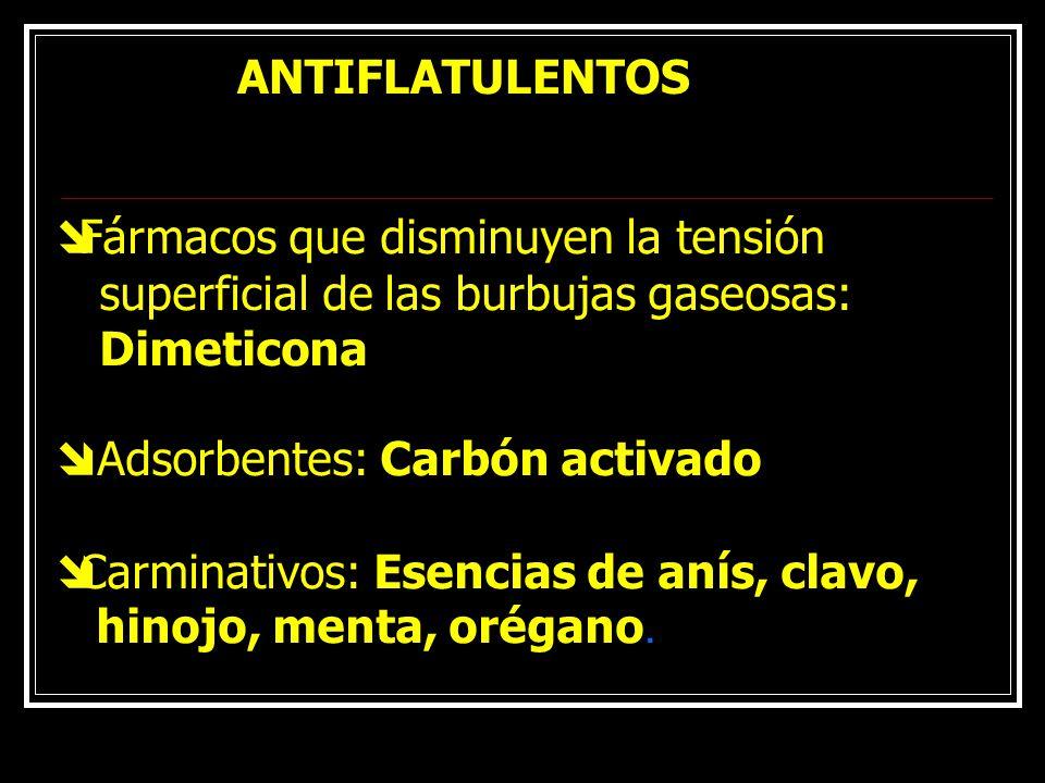 ANTIFLATULENTOS Fármacos que disminuyen la tensión. superficial de las burbujas gaseosas: Dimeticona.