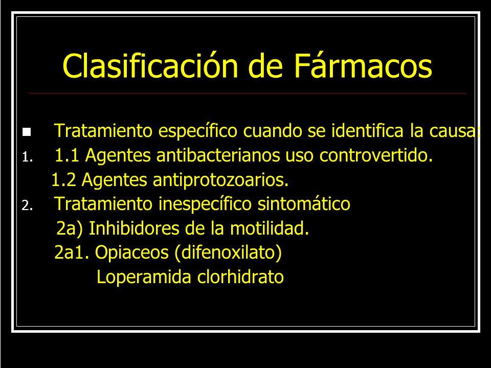 Clasificación de Fármacos