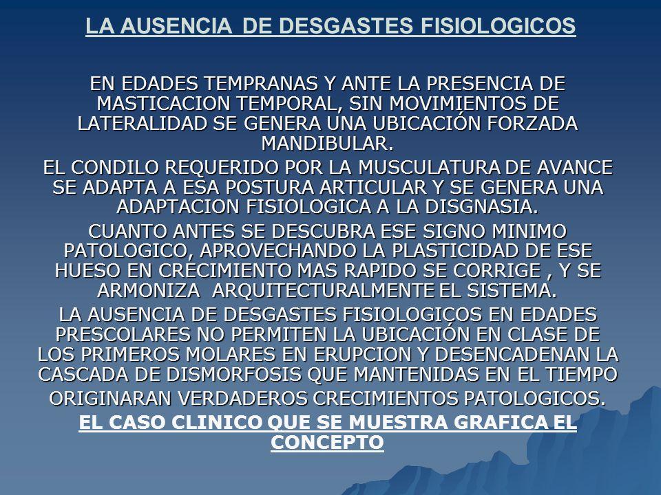 LA AUSENCIA DE DESGASTES FISIOLOGICOS