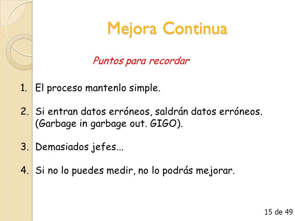 Mejora Continua Puntos para recordar El proceso mantenlo simple.