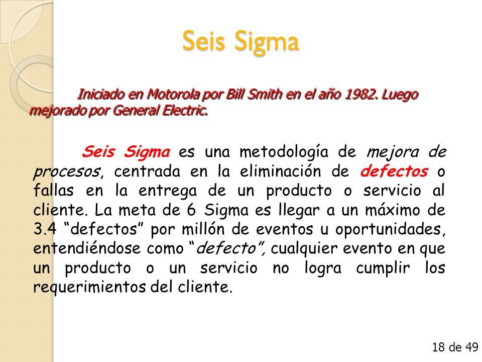 Seis Sigma Iniciado en Motorola por Bill Smith en el año 1982. Luego mejorado por General Electric.