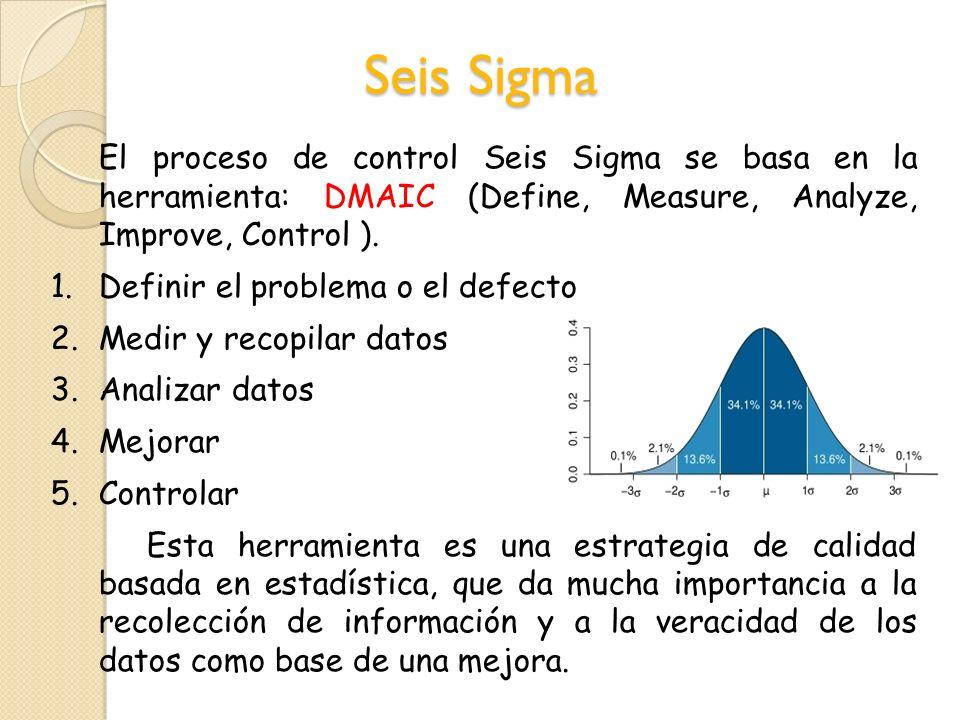 Seis Sigma El proceso de control Seis Sigma se basa en la herramienta: DMAIC (Define, Measure, Analyze, Improve, Control ).