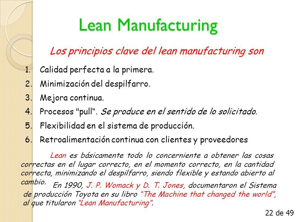 Lean Manufacturing Los principios clave del lean manufacturing son