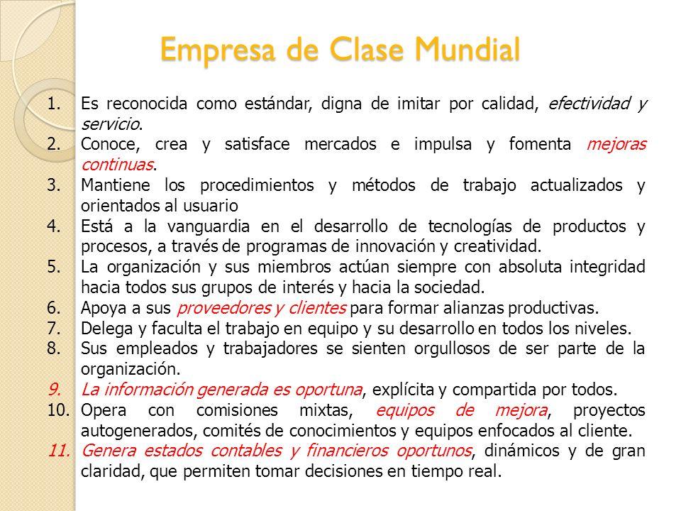 Empresa de Clase Mundial