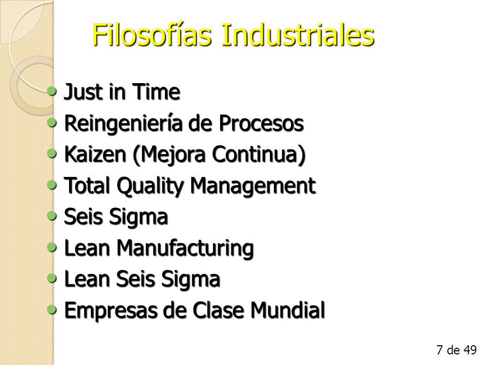 Filosofías Industriales