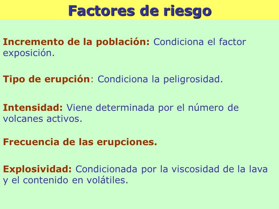 Factores de riesgo Incremento de la población: Condiciona el factor exposición. Tipo de erupción: Condiciona la peligrosidad.