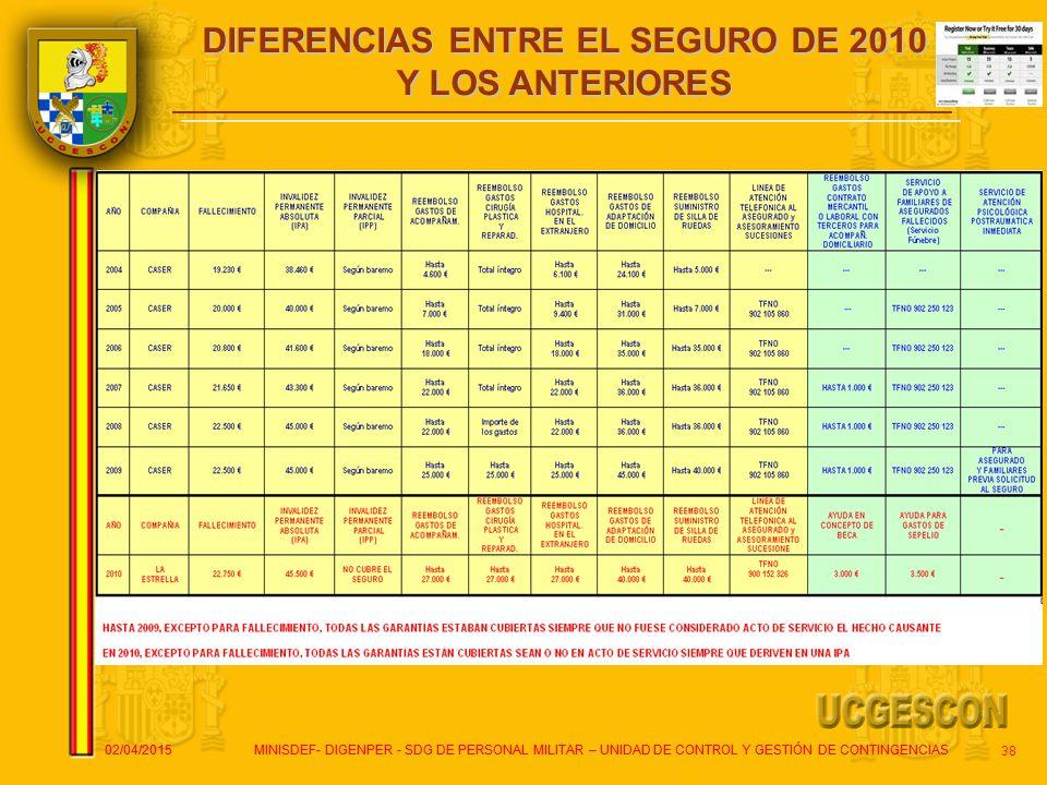 DIFERENCIAS ENTRE EL SEGURO DE 2010 Y LOS ANTERIORES