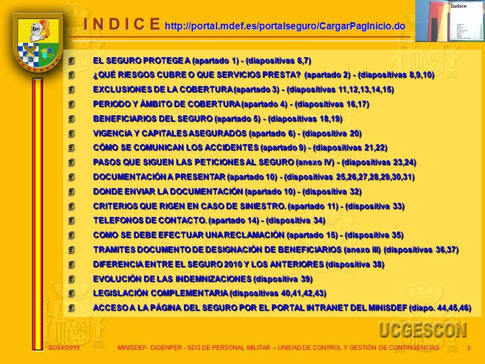 I N D I C E http://portal.mdef.es/portalseguro/CargarPagInicio.do