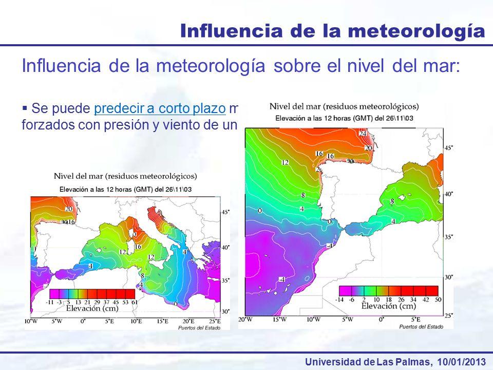 Influencia de la meteorología