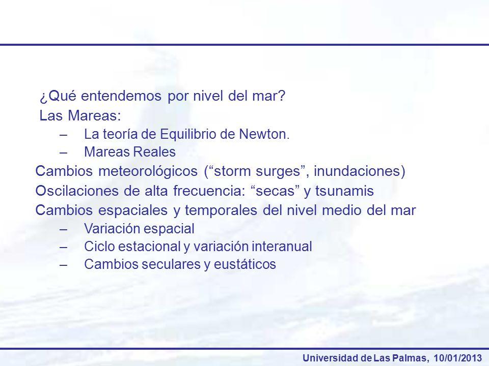 ¿Qué entendemos por nivel del mar Las Mareas: