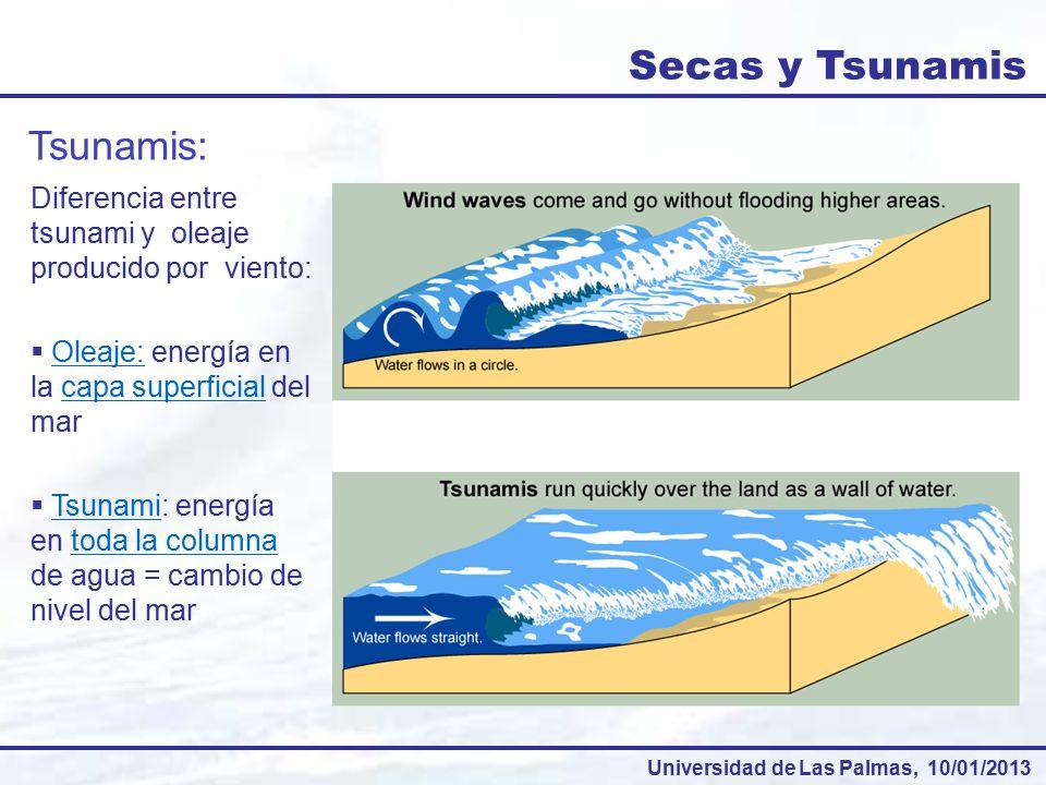 Secas y Tsunamis Tsunamis: