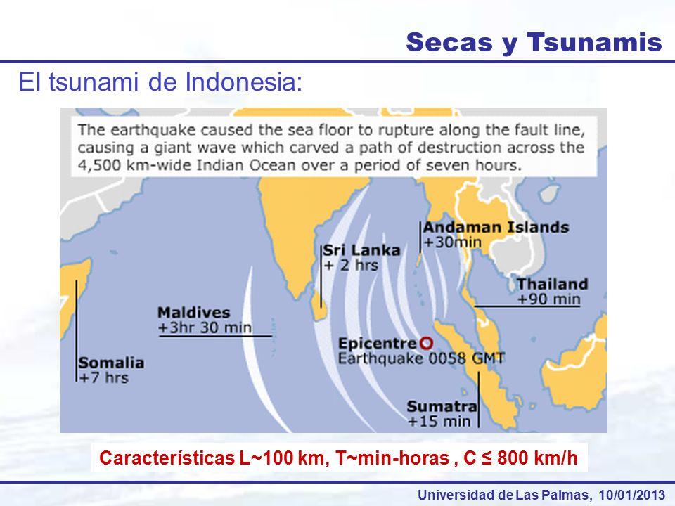 Características L~100 km, T~min-horas , C ≤ 800 km/h