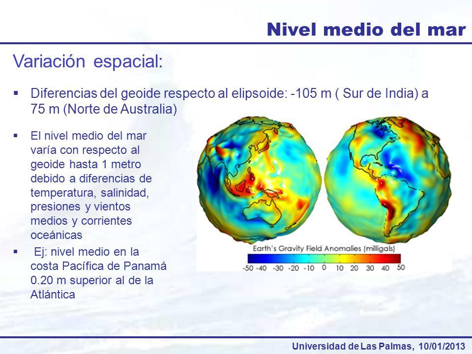 Nivel medio del mar Variación espacial: