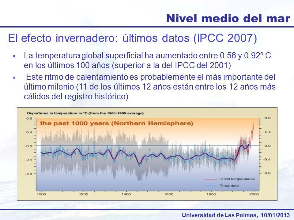El efecto invernadero: últimos datos (IPCC 2007)