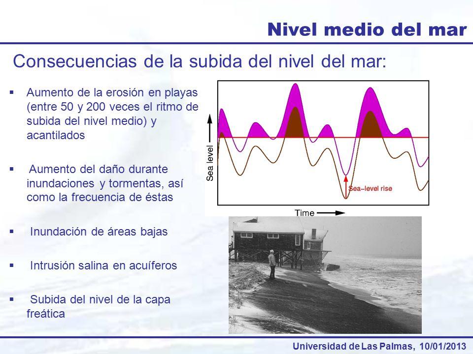 Consecuencias de la subida del nivel del mar: