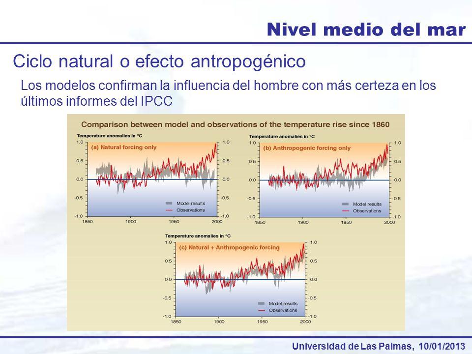 Ciclo natural o efecto antropogénico