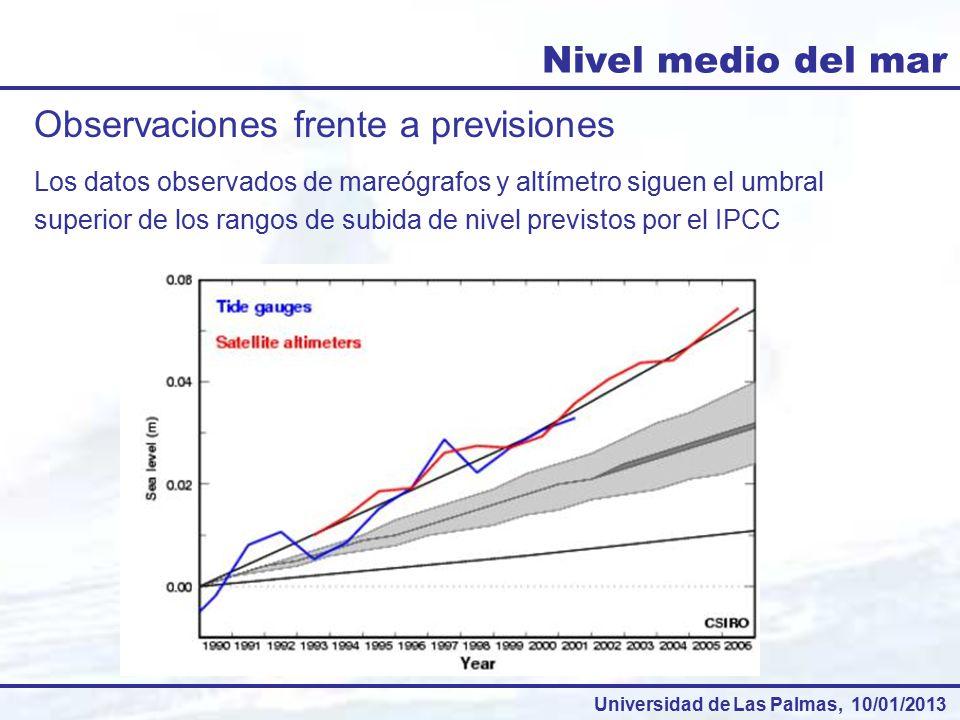 Observaciones frente a previsiones