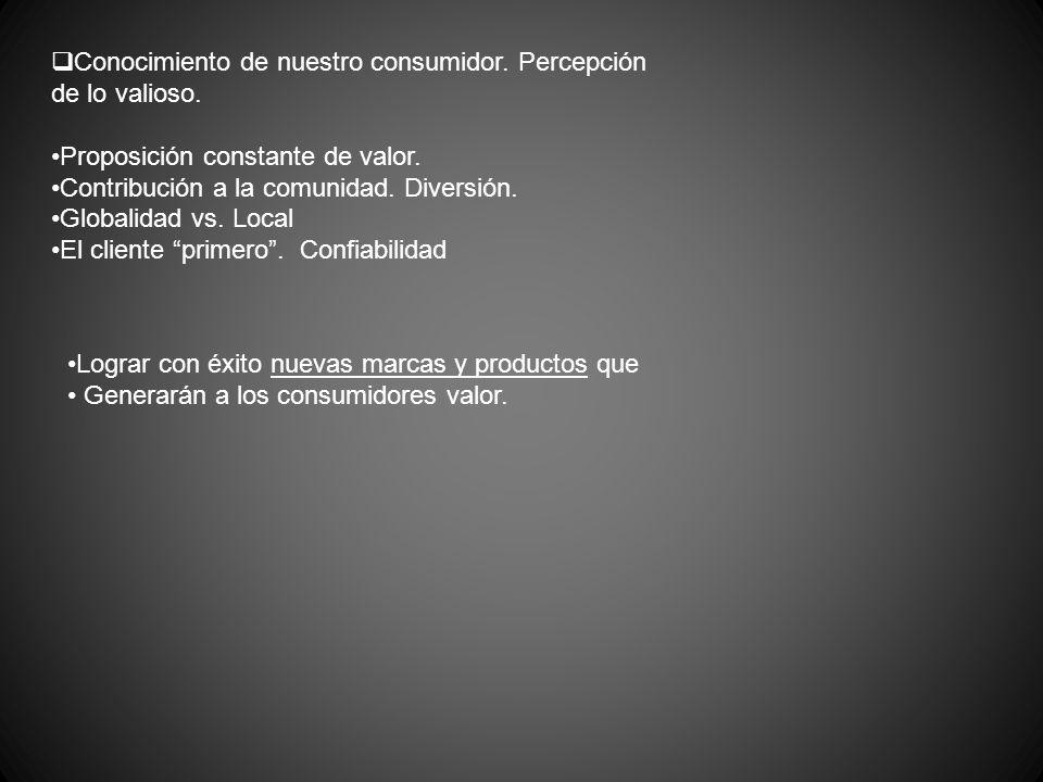 Conocimiento de nuestro consumidor. Percepción