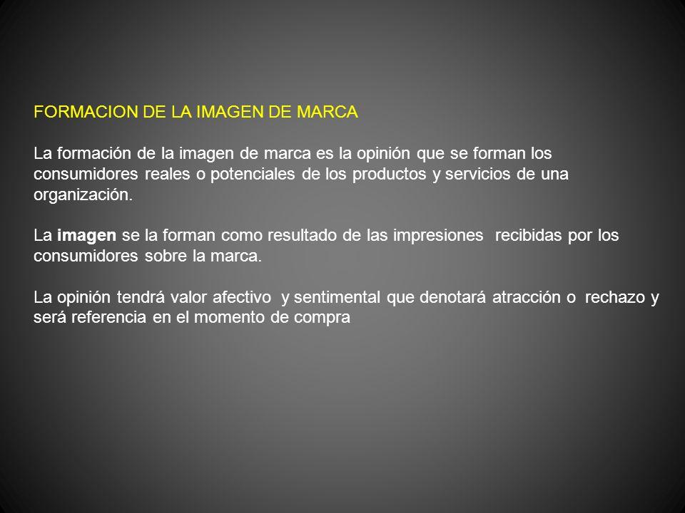FORMACION DE LA IMAGEN DE MARCA