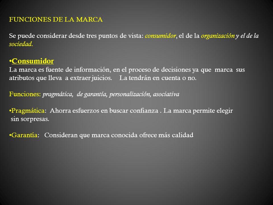 Consumidor FUNCIONES DE LA MARCA