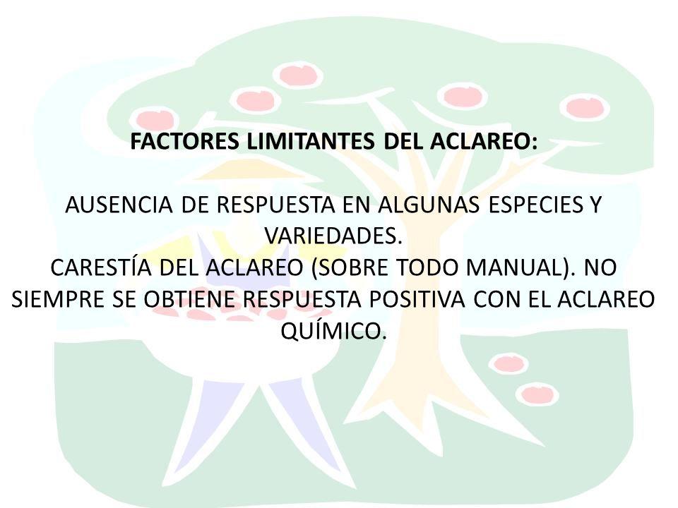 FACTORES LIMITANTES DEL ACLAREO: