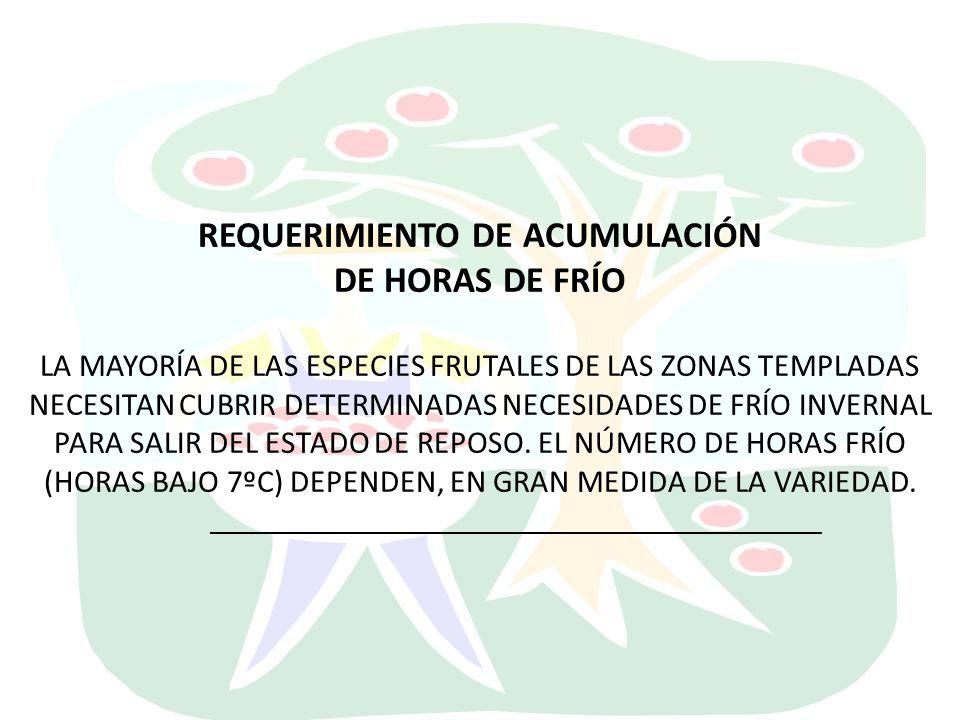 REQUERIMIENTO DE ACUMULACIÓN DE HORAS DE FRÍO