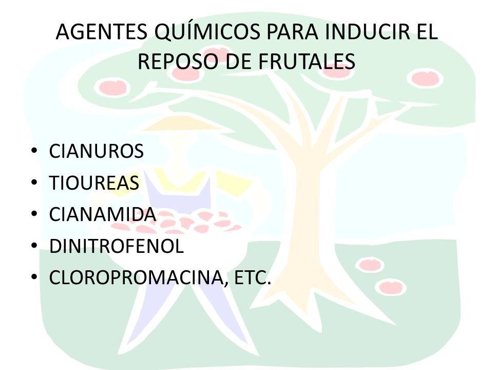 AGENTES QUÍMICOS PARA INDUCIR EL REPOSO DE FRUTALES