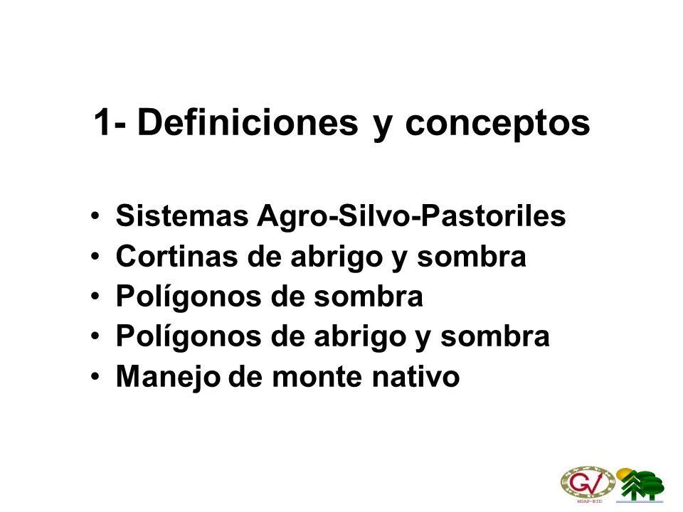 1- Definiciones y conceptos