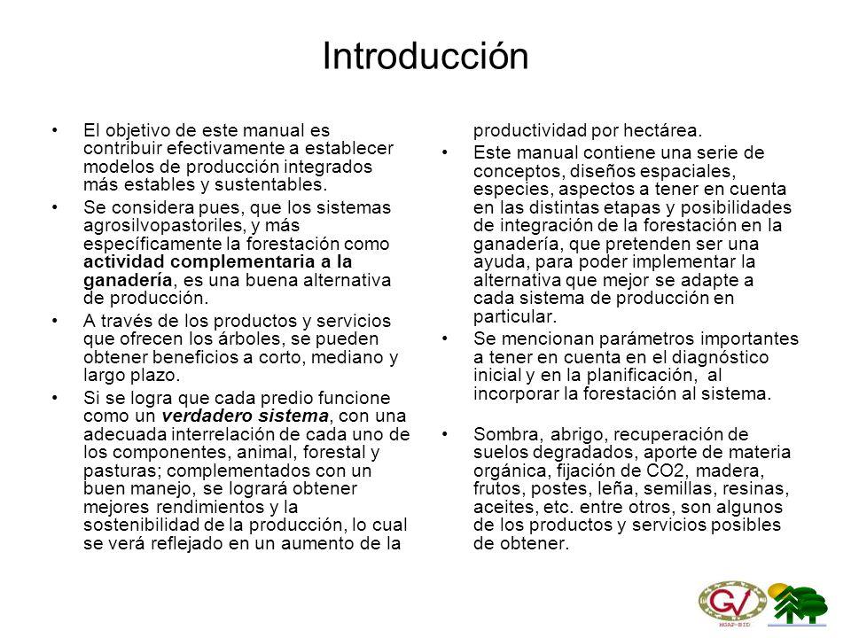 Introducción El objetivo de este manual es contribuir efectivamente a establecer modelos de producción integrados más estables y sustentables.