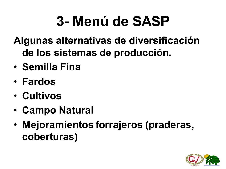 3- Menú de SASP Algunas alternativas de diversificación de los sistemas de producción. Semilla Fina.
