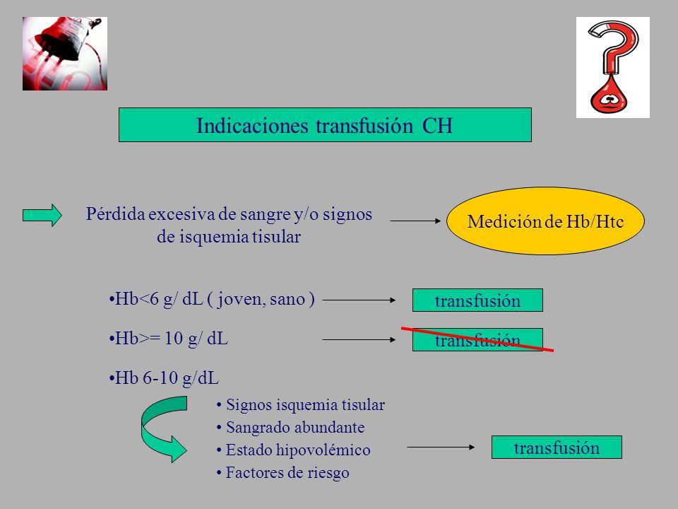 Indicaciones transfusión CH