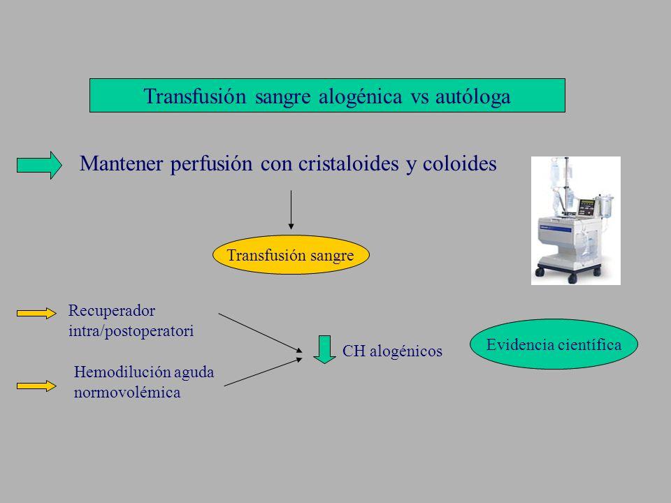 Transfusión sangre alogénica vs autóloga