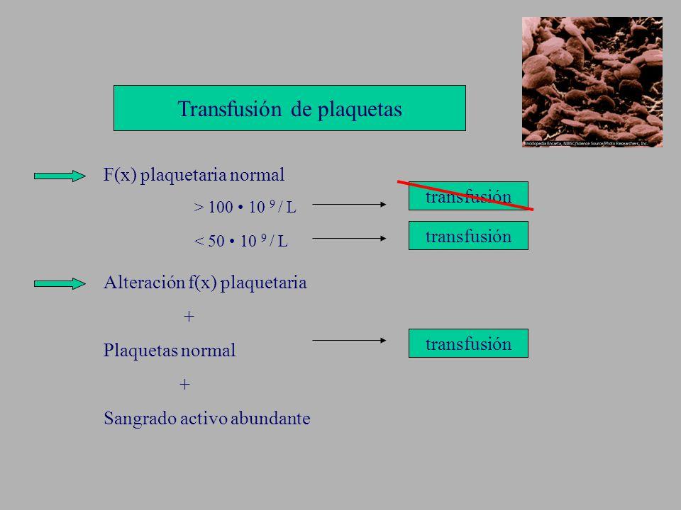 Transfusión de plaquetas