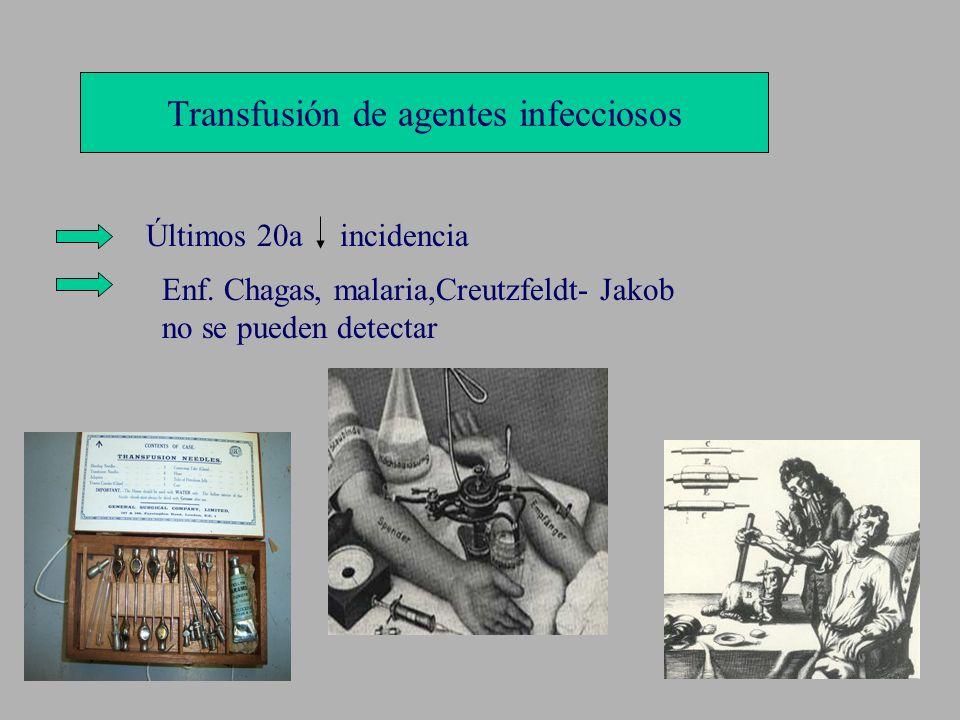 Transfusión de agentes infecciosos