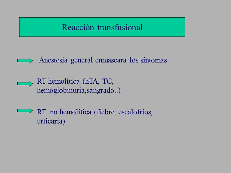 Reacción transfusional