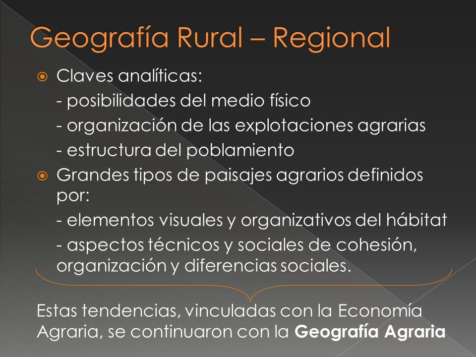Geografía Rural – Regional