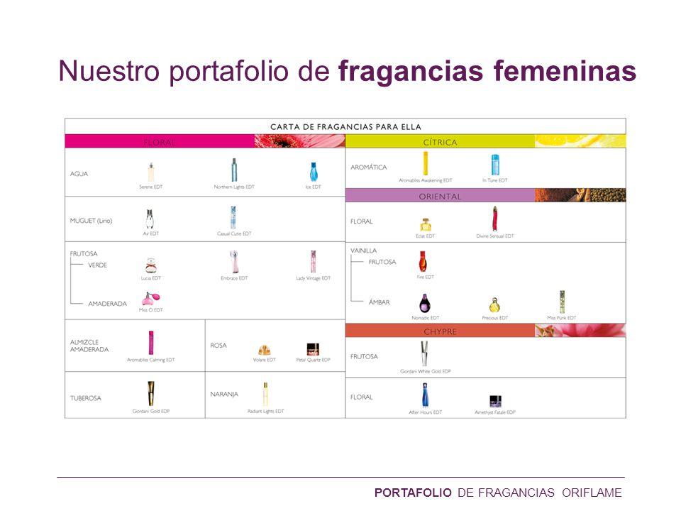 Nuestro portafolio de fragancias femeninas