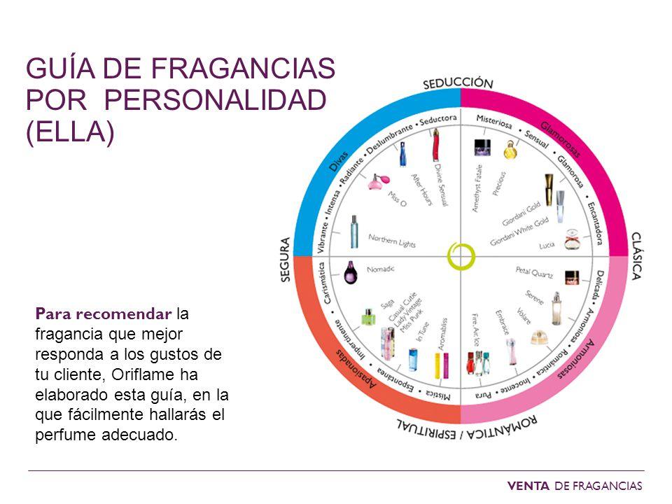 GUÍA DE FRAGANCIAS POR PERSONALIDAD (ELLA)