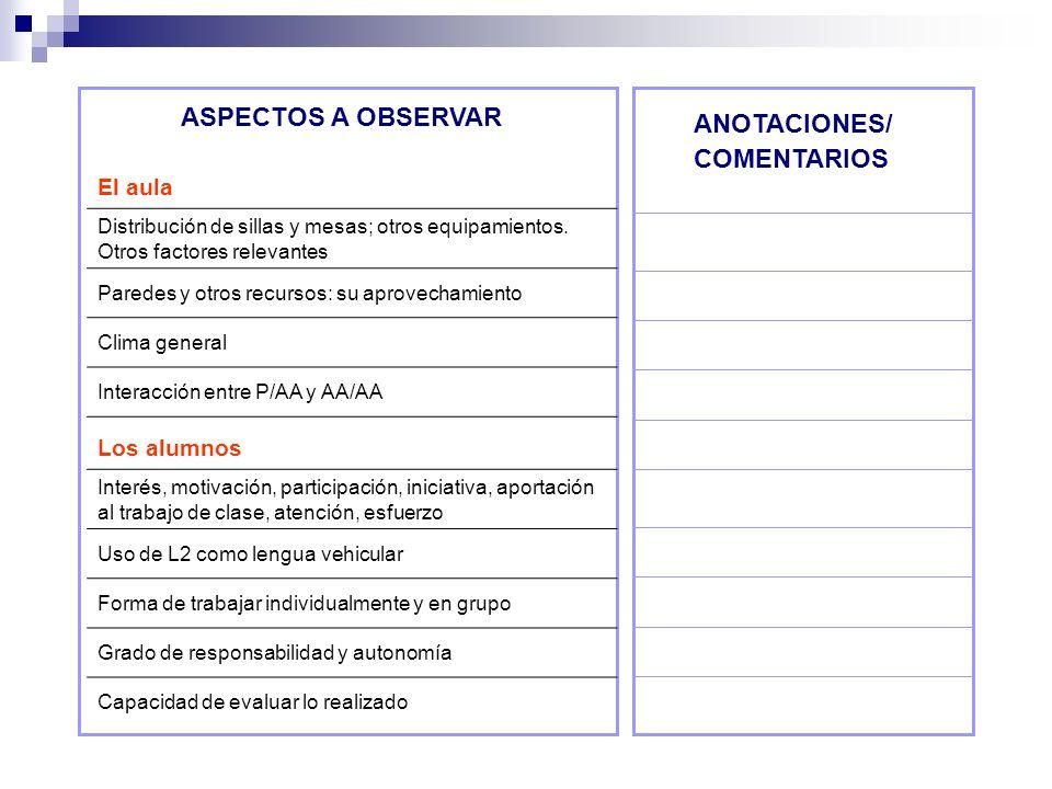 ASPECTOS A OBSERVAR ANOTACIONES/ COMENTARIOS El aula Los alumnos