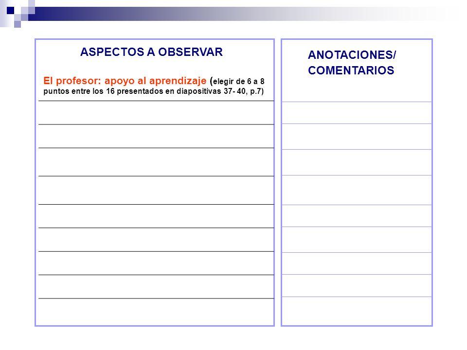 ASPECTOS A OBSERVAR ANOTACIONES/ COMENTARIOS