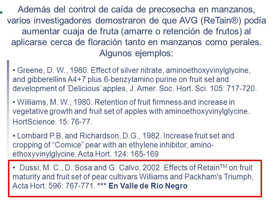 Además del control de caída de precosecha en manzanos, varios investigadores demostraron de que AVG (ReTain®) podía aumentar cuaja de fruta (amarre o retención de frutos) al aplicarse cerca de floración tanto en manzanos como perales. Algunos ejemplos: