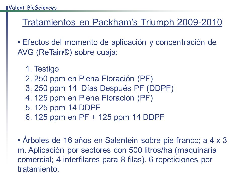 Tratamientos en Packham's Triumph 2009-2010