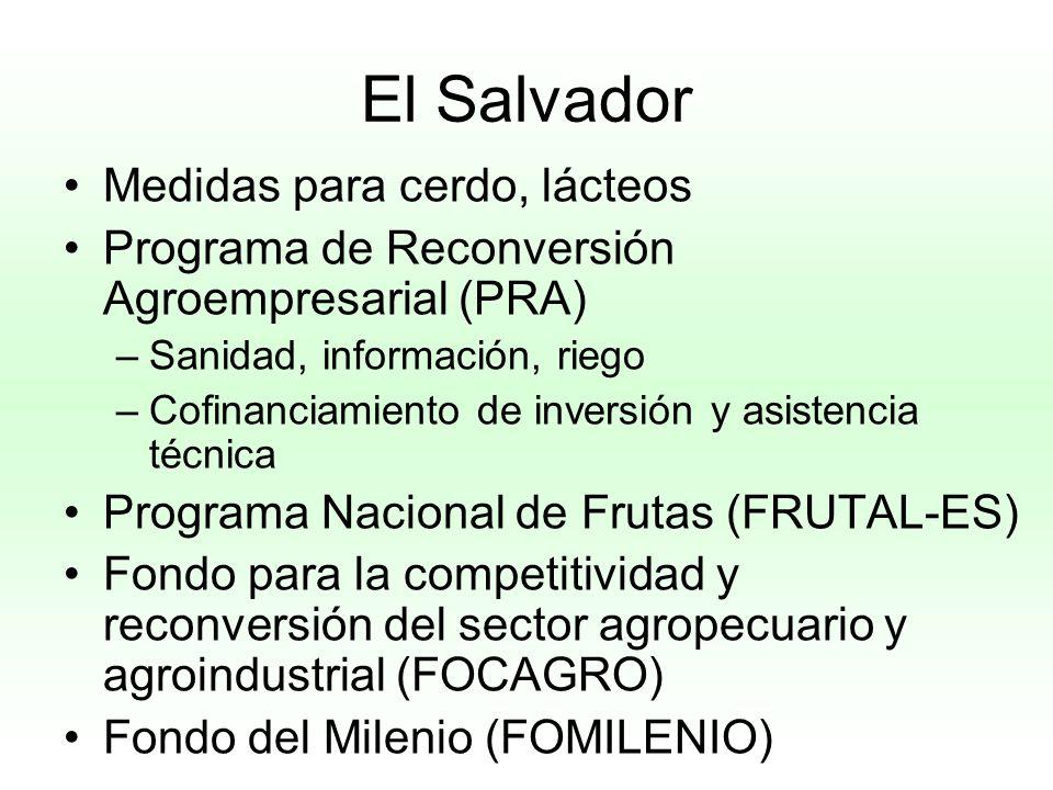 El Salvador Medidas para cerdo, lácteos