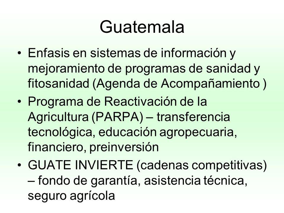 Guatemala Enfasis en sistemas de información y mejoramiento de programas de sanidad y fitosanidad (Agenda de Acompañamiento )