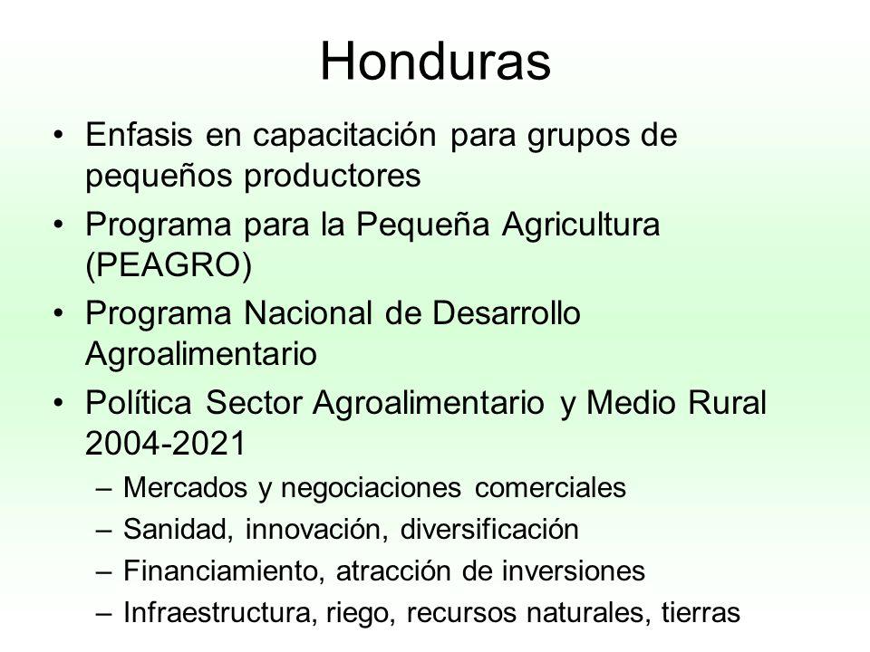 Honduras Enfasis en capacitación para grupos de pequeños productores