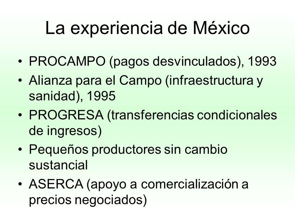 La experiencia de México