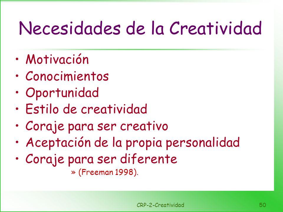 P´s de la creatividad Persona Proceso Lugar Producto CRP-2-Creatividad