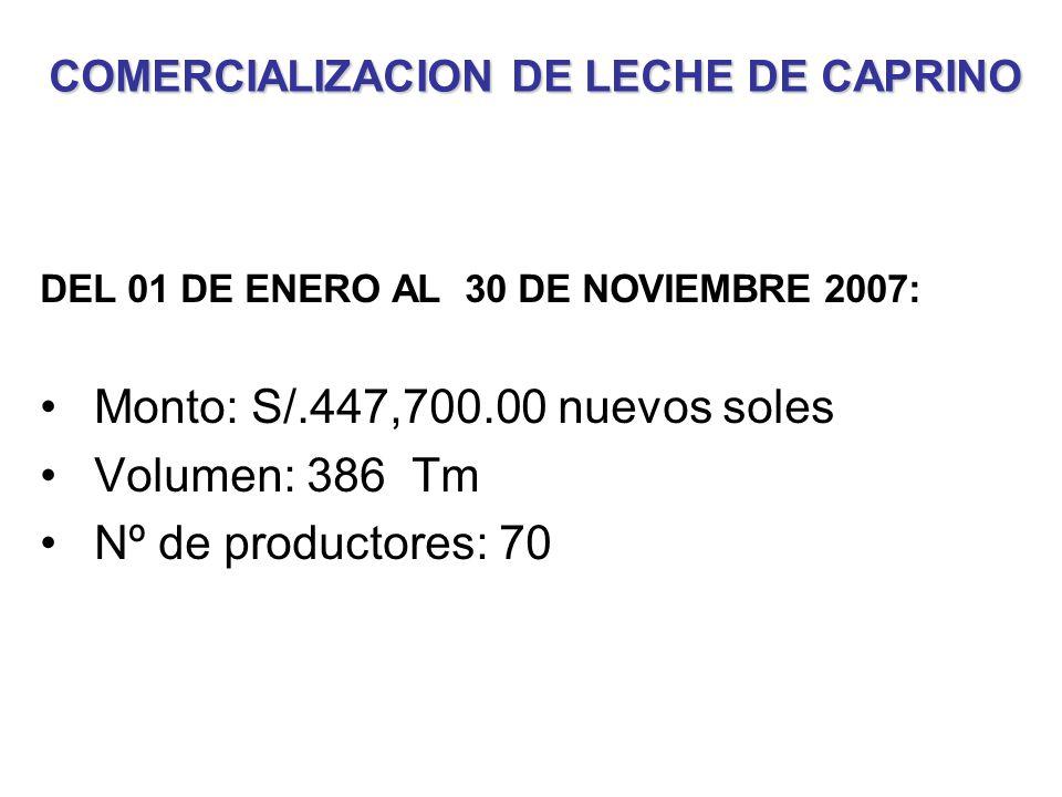 COMERCIALIZACION DE LECHE DE CAPRINO