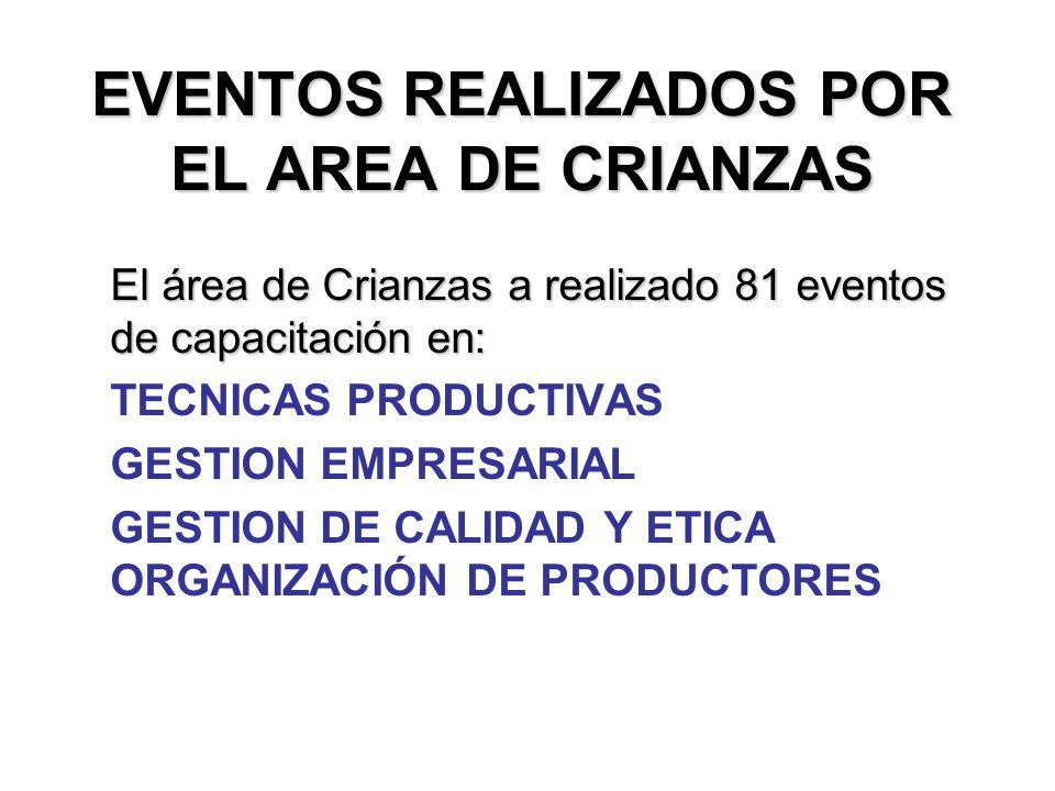 EVENTOS REALIZADOS POR EL AREA DE CRIANZAS